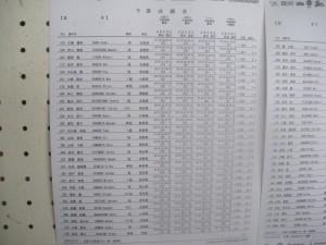 DSCN5783